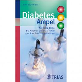 83483_Diabetes-Ampel.jpg