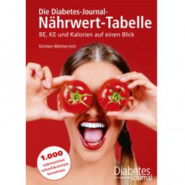 84899_Diabetes-Journal-Nährwert-Tabelle.jpg