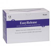 Easy-Release-Katheter-Packung